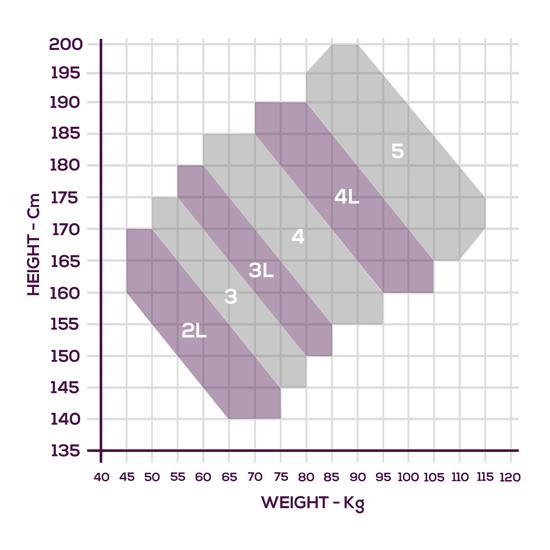 Aikidogi Size Chart